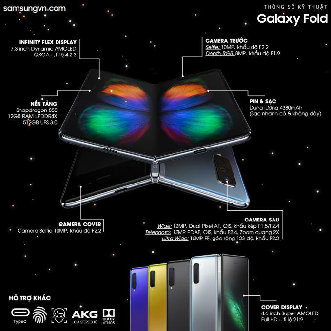 Cấu hình Galaxy Fold sở hữu tới tận 6 camera chất lượng